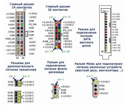 Схема соединителей блоков питания