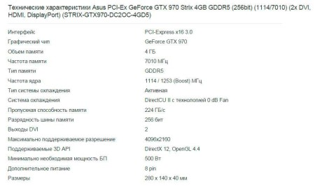 Asus PCI-Ex GeForce GTX 970 характеристики