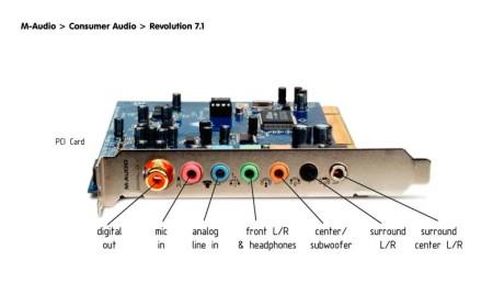 Диспетчер звука