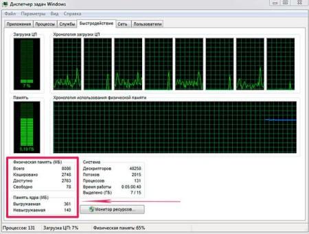 Сколько оперативной памяти используется