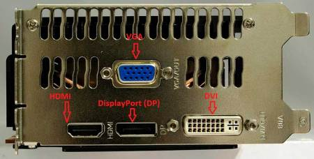 Наличие выхода HDMI на видеокарте