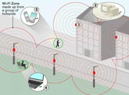 Покрытие Wi-Fi