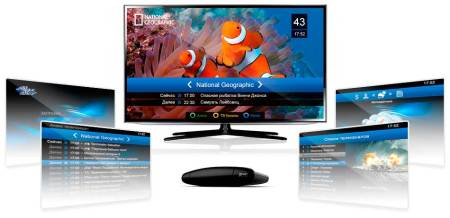 Услуга IPTV-телевидения